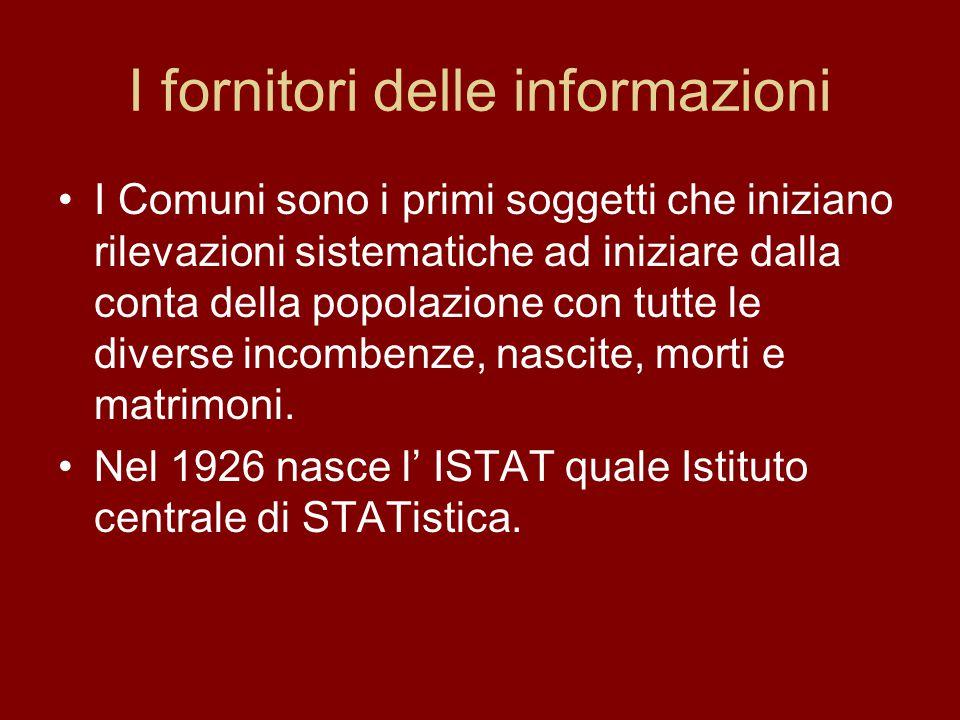 Come nasce la statistica in Italia Nel 1861 viene istituito una divisione di statistica presso il Ministero dell'Agricoltura, industria e commercio Nel 1872 la funzione passa al ministero dell'interno Nel 1900 si costituiscono Giunte statistiche presso le Prefetture