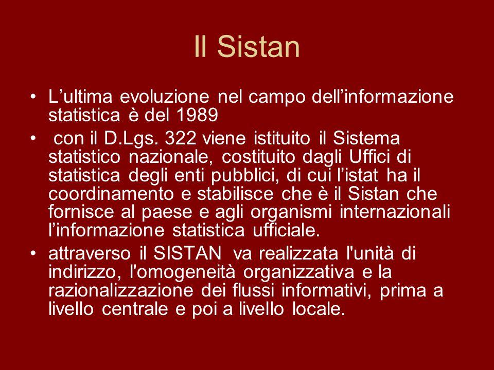 Il Sistan L'ultima evoluzione nel campo dell'informazione statistica è del 1989 con il D.Lgs.