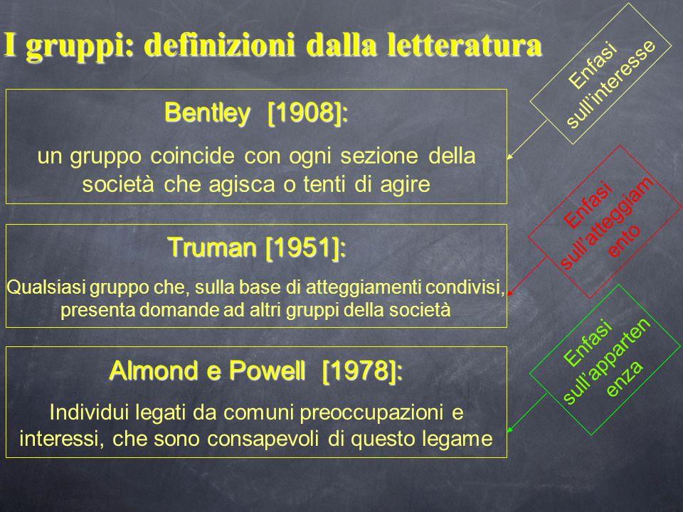 I gruppi: definizioni dalla letteratura Bentley [1908]: un gruppo coincide con ogni sezione della società che agisca o tenti di agire Truman [1951]: Qualsiasi gruppo che, sulla base di atteggiamenti condivisi, presenta domande ad altri gruppi della società Almond e Powell [1978]: Individui legati da comuni preoccupazioni e interessi, che sono consapevoli di questo legame Enfasi sull'interesse Enfasi sull'atteggiam ento Enfasi sull'apparten enza