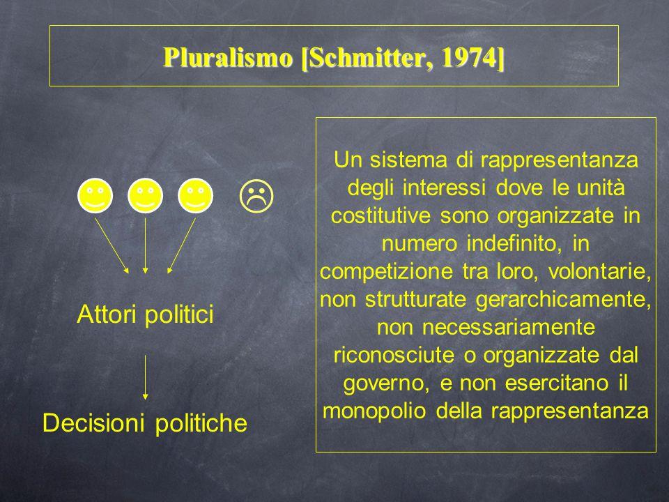 Pluralismo [Schmitter, 1974] Un sistema di rappresentanza degli interessi dove le unità costitutive sono organizzate in numero indefinito, in competizione tra loro, volontarie, non strutturate gerarchicamente, non necessariamente riconosciute o organizzate dal governo, e non esercitano il monopolio della rappresentanza Attori politici Decisioni politiche 