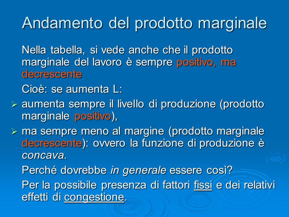 Andamento del prodotto marginale Nella tabella, si vede anche che il prodotto marginale del lavoro è sempre positivo, ma decrescente Cioè: se aumenta