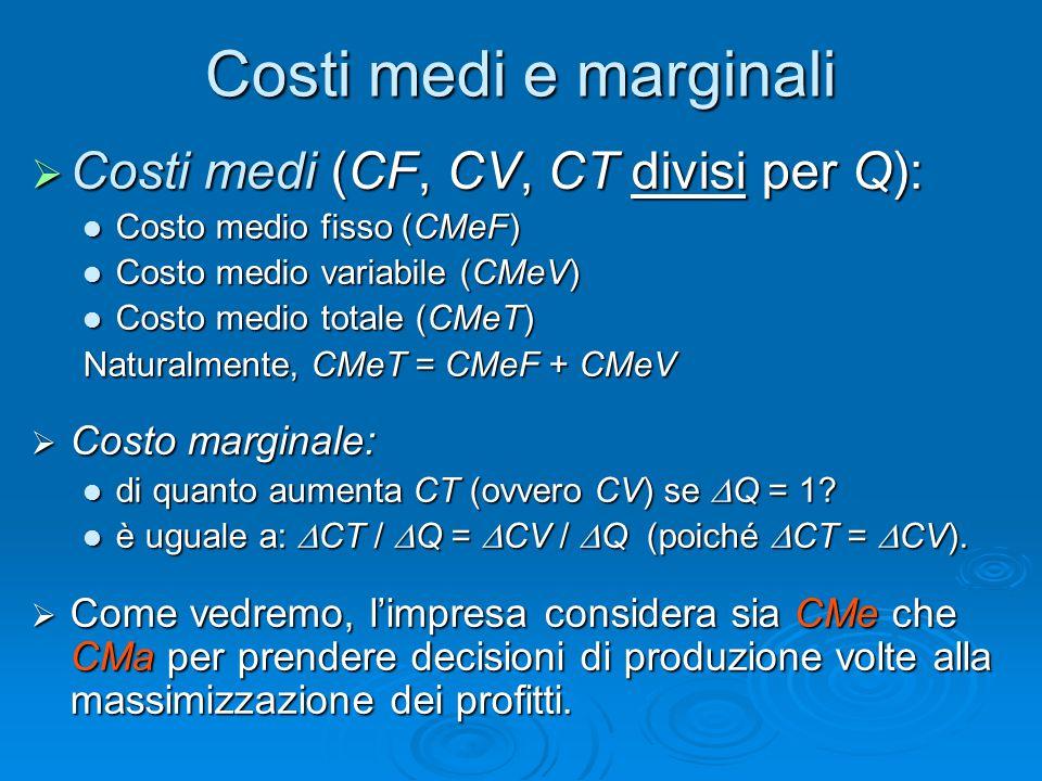 Costi medi e marginali  Costi medi (CF, CV, CT divisi per Q): Costo medio fisso (CMeF) Costo medio fisso (CMeF) Costo medio variabile (CMeV) Costo me