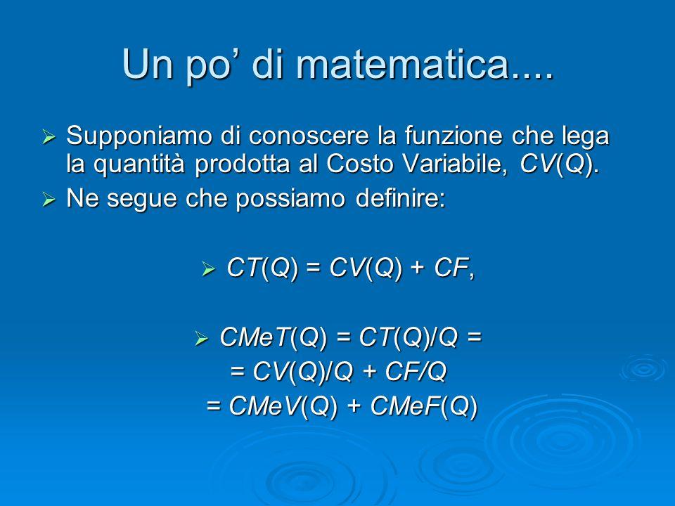 Un po' di matematica....  Supponiamo di conoscere la funzione che lega la quantità prodotta al Costo Variabile, CV(Q).  Ne segue che possiamo defini