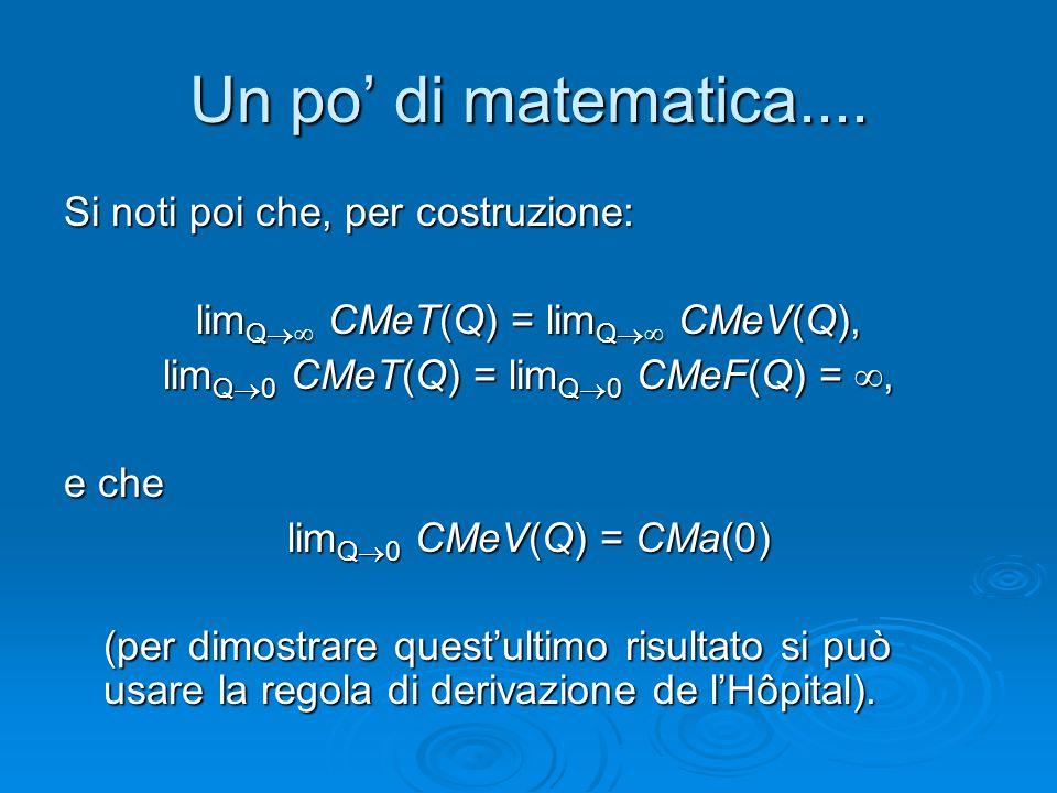 Un po' di matematica.... Si noti poi che, per costruzione: lim Q  CMeT(Q) = lim Q  CMeV(Q), lim Q  0 CMeT(Q) = lim Q  0 CMeF(Q) = , e che lim Q
