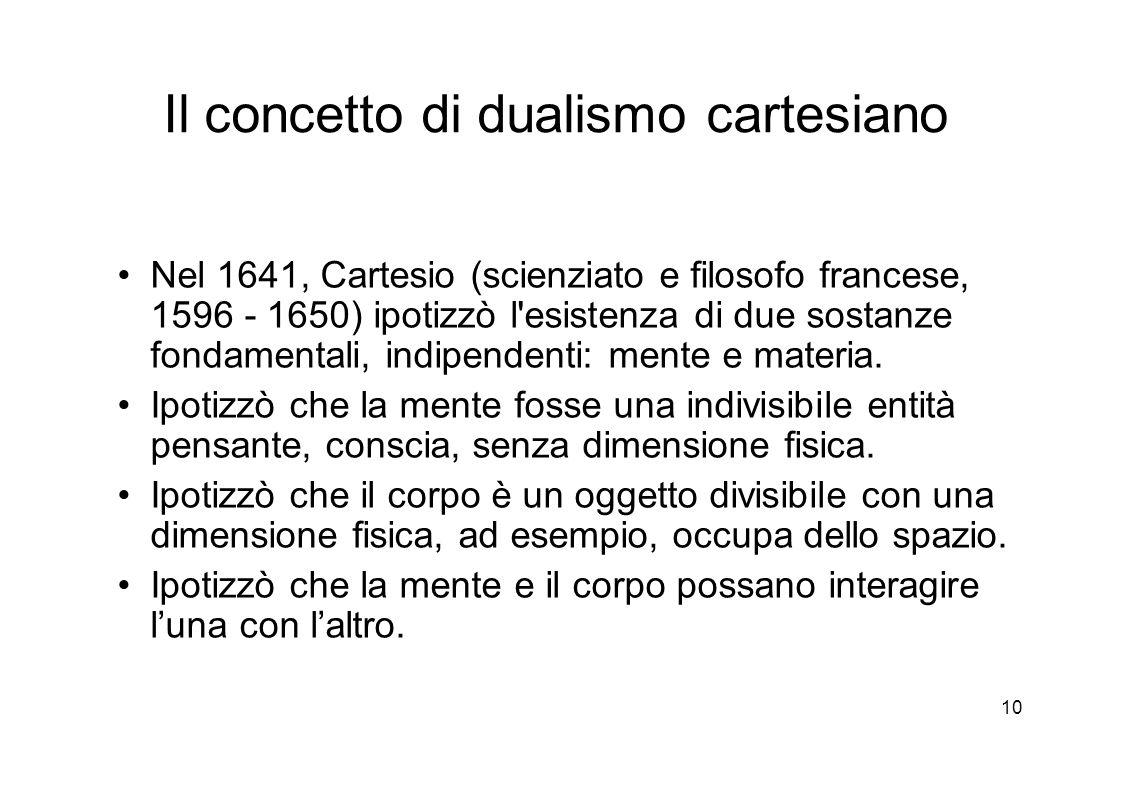 10 Il concetto di dualismo cartesiano Nel 1641, Cartesio (scienziato e filosofo francese, 1596 - 1650) ipotizzò l esistenza di due sostanze fondamentali, indipendenti: mente e materia.