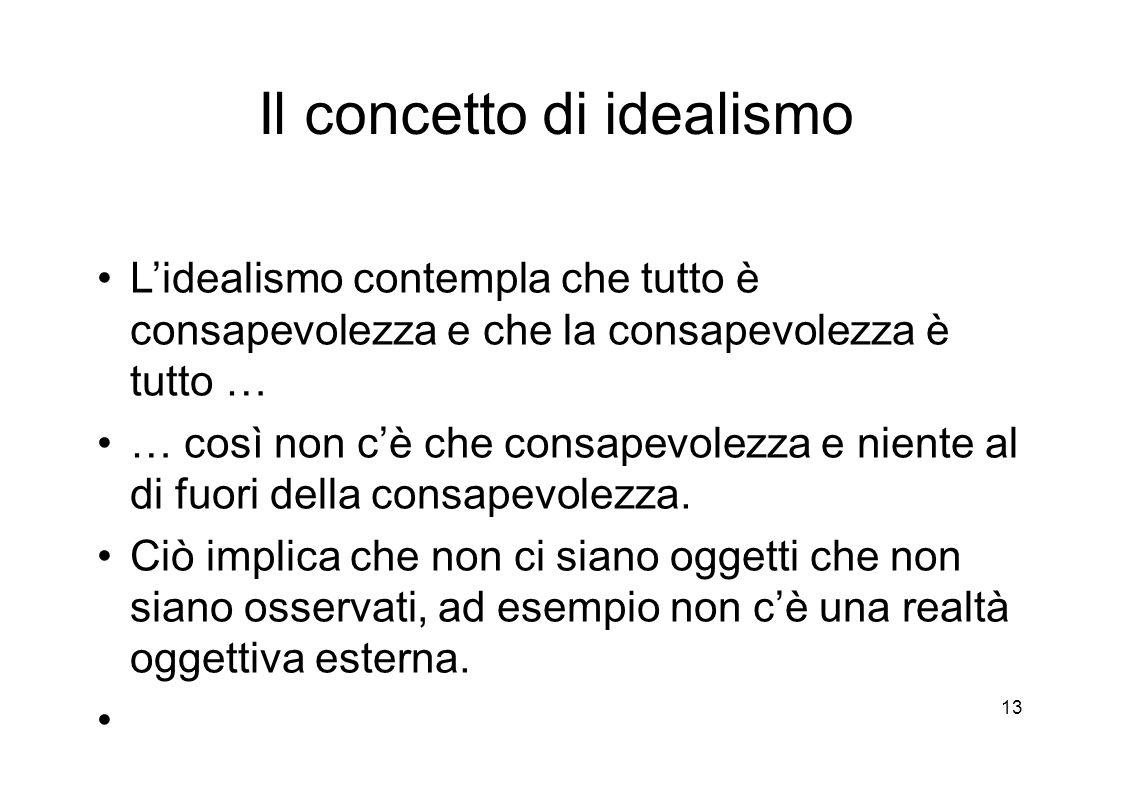 13 Il concetto di idealismo L'idealismo contempla che tutto è consapevolezza e che la consapevolezza è tutto … … così non c'è che consapevolezza e niente al di fuori della consapevolezza.