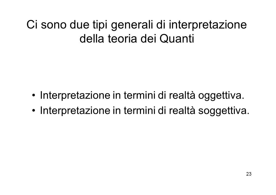 23 Ci sono due tipi generali di interpretazione della teoria dei Quanti Interpretazione in termini di realtà oggettiva.