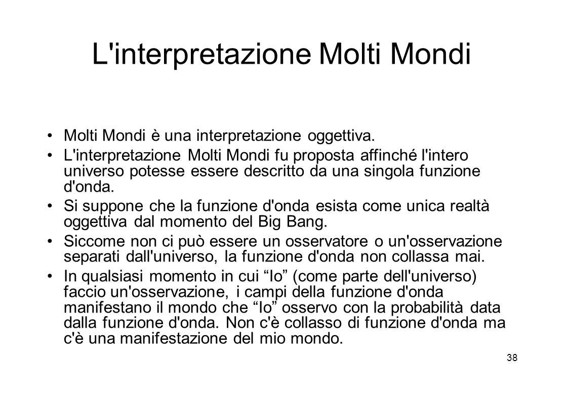 38 L interpretazione Molti Mondi Molti Mondi è una interpretazione oggettiva.