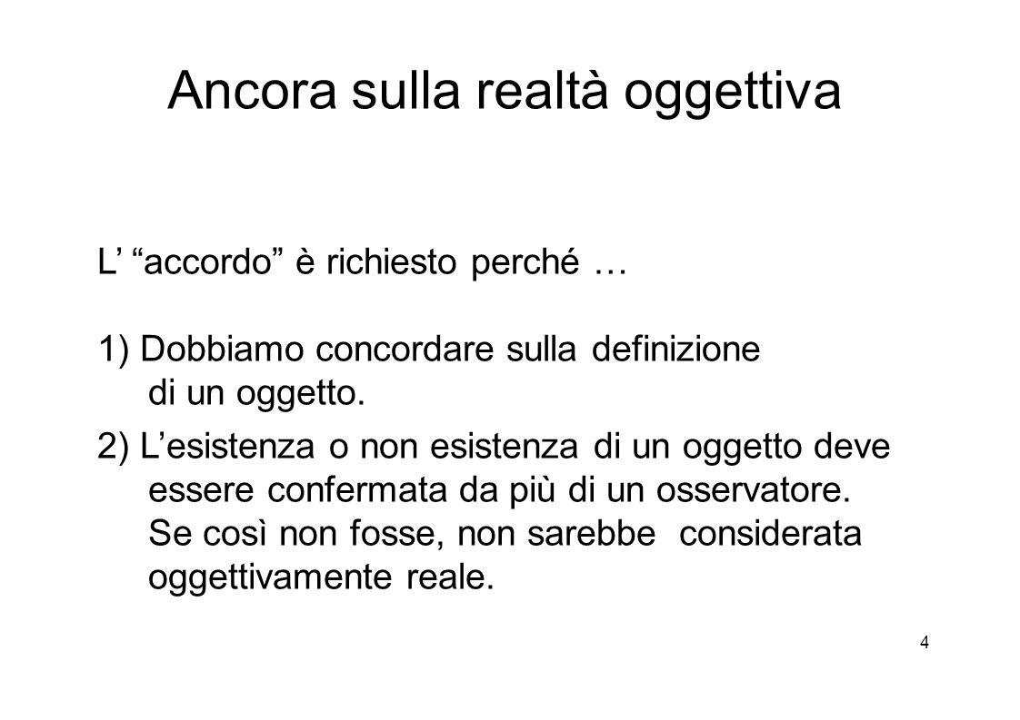 4 Ancora sulla realtà oggettiva L' accordo è richiesto perché … 1) Dobbiamo concordare sulla definizione di un oggetto.