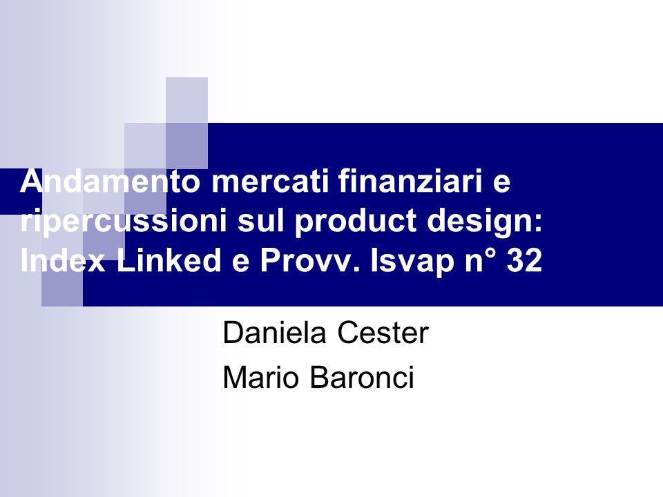 Andamento mercati finanziari e ripercussioni sul product design: Index Linked e Provv.
