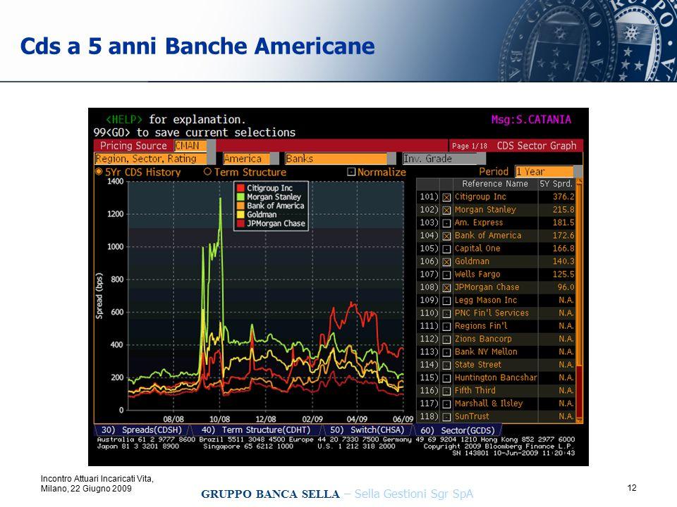 12 Incontro Attuari Incaricati Vita, Milano, 22 Giugno 2009 GRUPPO BANCA SELLA – Sella Gestioni Sgr SpA Cds a 5 anni Banche Americane