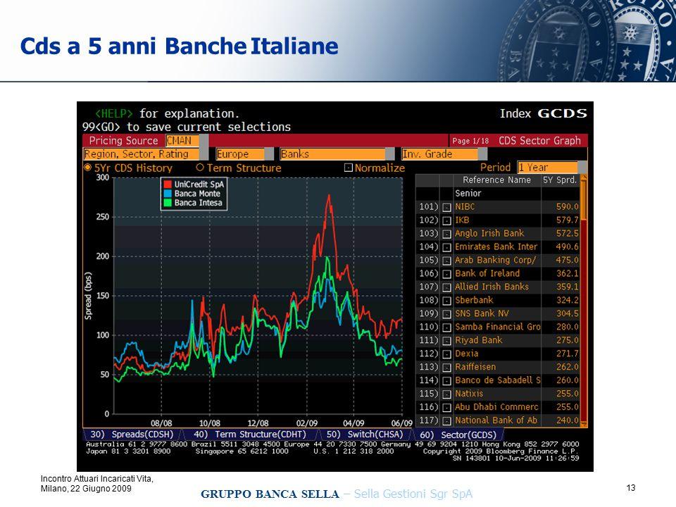 13 Incontro Attuari Incaricati Vita, Milano, 22 Giugno 2009 GRUPPO BANCA SELLA – Sella Gestioni Sgr SpA Cds a 5 anni Banche Italiane
