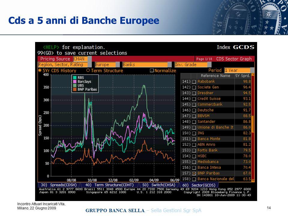 14 Incontro Attuari Incaricati Vita, Milano, 22 Giugno 2009 GRUPPO BANCA SELLA – Sella Gestioni Sgr SpA Cds a 5 anni di Banche Europee