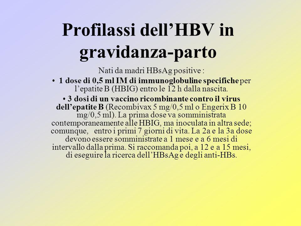 Profilassi dell'HBV in gravidanza-parto Nati da madri HBsAg positive : 1 dose di 0,5 ml IM di immunoglobuline specifiche per l'epatite B (HBIG) entro