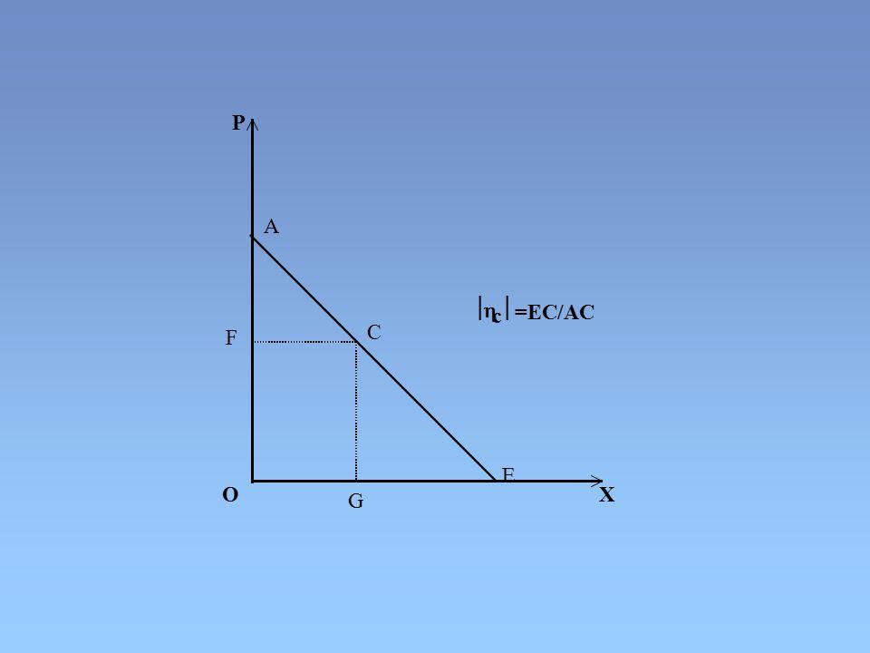 P O X G E C F A  c  =EC/AC