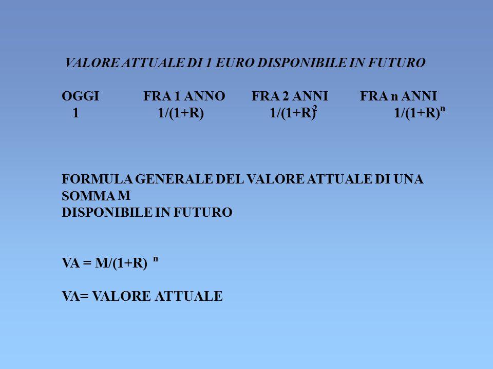 VALORE ATTUALE DI 1 EURO DISPONIBILE IN FUTURO OGGIFRA 1 ANNOFRA 2 ANNIFRA n ANNI 1 1/(1+R) 2 n FORMULA GENERALE DEL VALORE ATTUALE DI UNA SOMMA M DIS