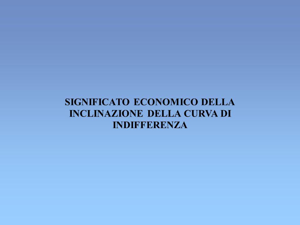 SIGNIFICATO ECONOMICO DELLA INCLINAZIONE DELLA CURVA DI INDIFFERENZA