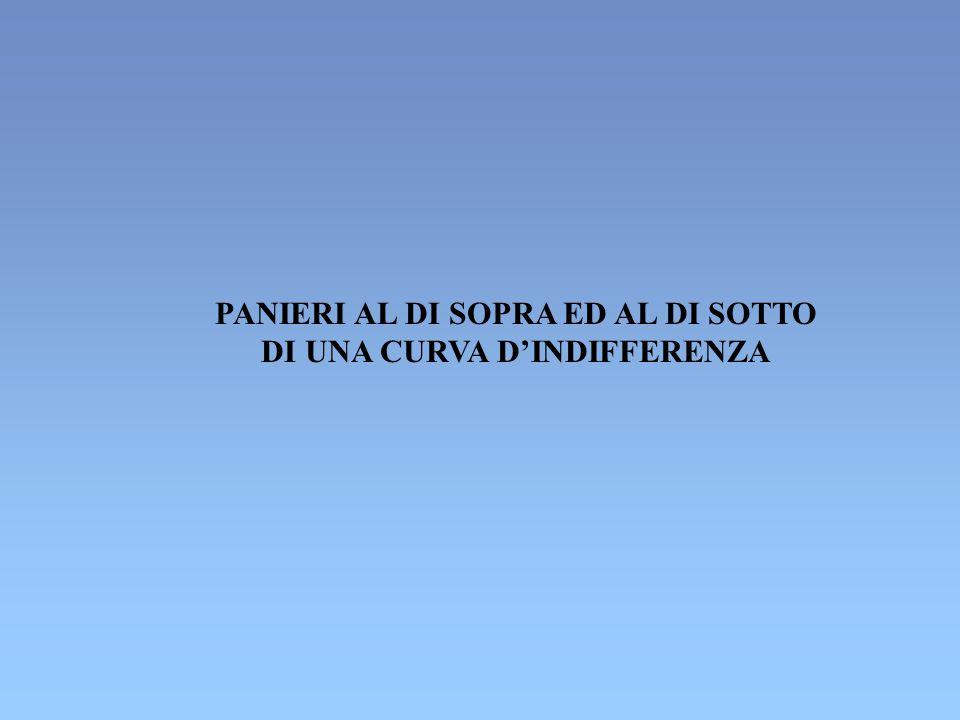 PANIERI AL DI SOPRA ED AL DI SOTTO DI UNA CURVA D'INDIFFERENZA
