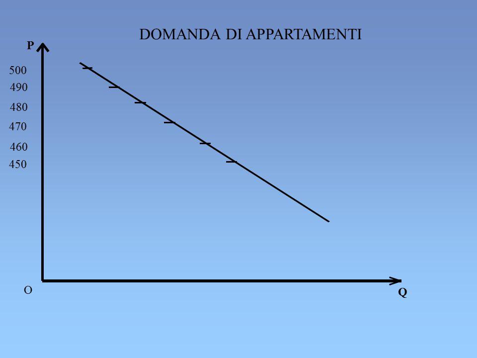  FASE 2) CLASSIFICARE I PANIERI DI BENI SECONDO IL GRADO DI PREFERENZA DEL CONSUMATORE