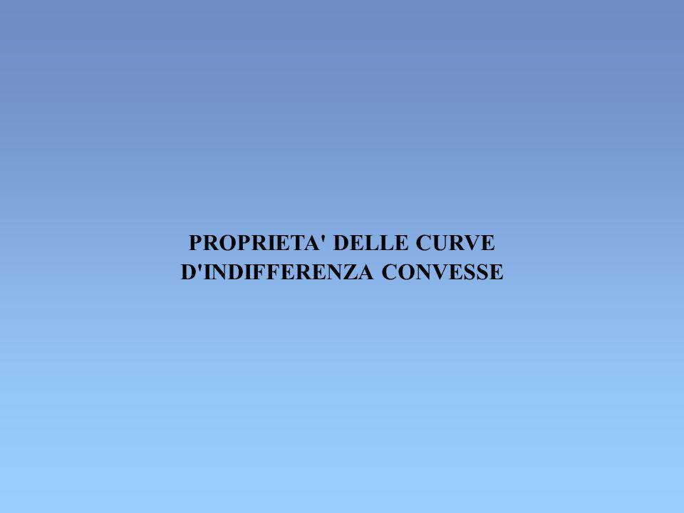 PROPRIETA' DELLE CURVE D'INDIFFERENZA CONVESSE