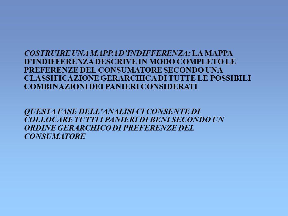 COSTRUIRE UNA MAPPA D'INDIFFERENZA: LA MAPPA D'INDIFFERENZA DESCRIVE IN MODO COMPLETO LE PREFERENZE DEL CONSUMATORE SECONDO UNA CLASSIFICAZIONE GERARC