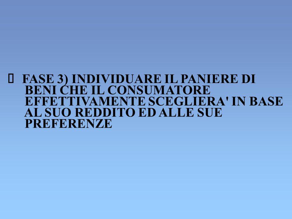  FASE 3) INDIVIDUARE IL PANIERE DI BENI CHE IL CONSUMATORE EFFETTIVAMENTE SCEGLIERA' IN BASE AL SUO REDDITO ED ALLE SUE PREFERENZE