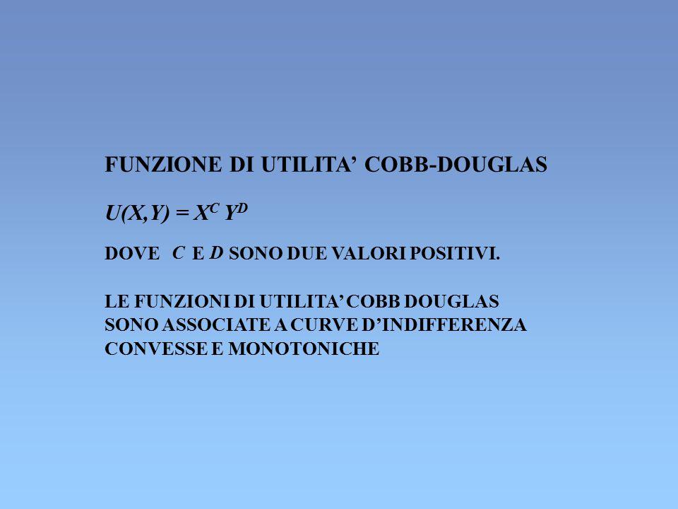 FUNZIONE DI UTILITA' COBB-DOUGLAS U(X,Y) = X C Y D DOVE C E D SONO DUE VALORI POSITIVI. LE FUNZIONI DI UTILITA' COBB DOUGLAS SONO ASSOCIATE A CURVE D'