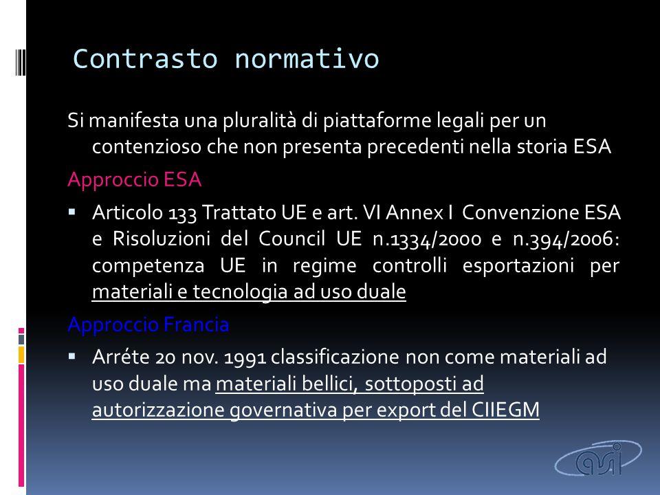 Contrasto normativo Si manifesta una pluralità di piattaforme legali per un contenzioso che non presenta precedenti nella storia ESA Approccio ESA  A