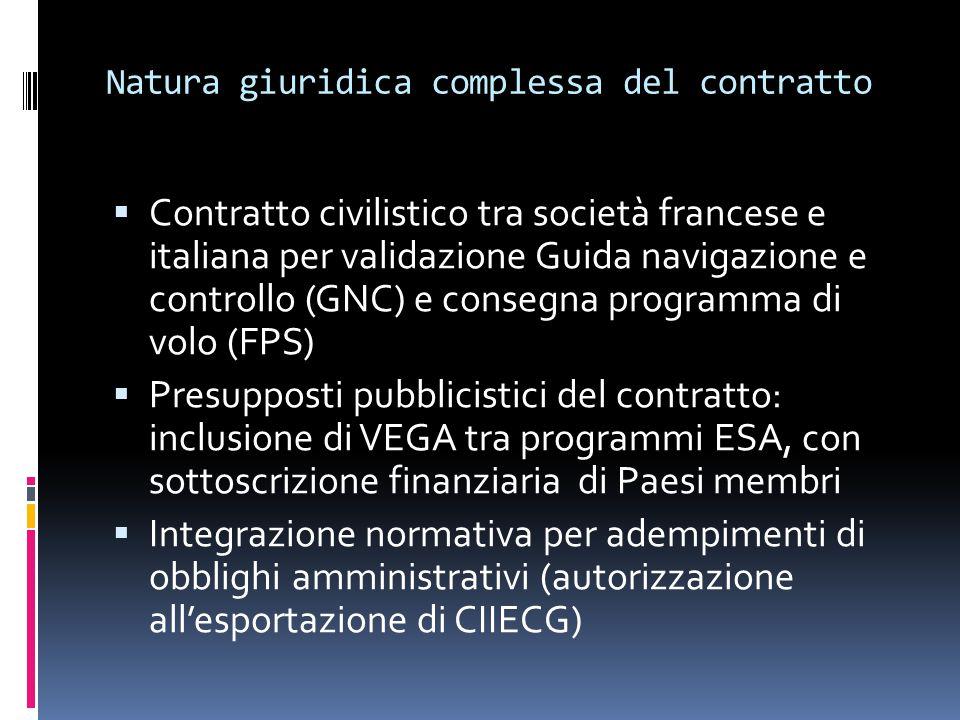 Natura giuridica complessa del contratto  Contratto civilistico tra società francese e italiana per validazione Guida navigazione e controllo (GNC) e
