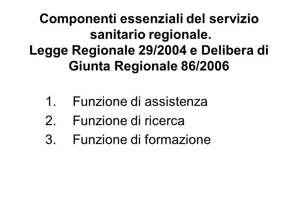 Componenti essenziali del servizio sanitario regionale.