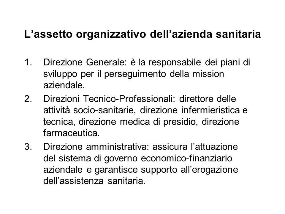 L'assetto organizzativo dell'azienda sanitaria 1.Direzione Generale: è la responsabile dei piani di sviluppo per il perseguimento della mission aziendale.