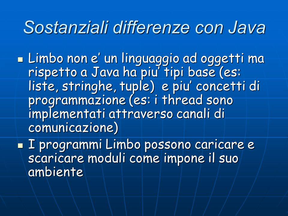 Sostanziali differenze con Java Limbo non e' un linguaggio ad oggetti ma rispetto a Java ha piu' tipi base (es: liste, stringhe, tuple) e piu' concett