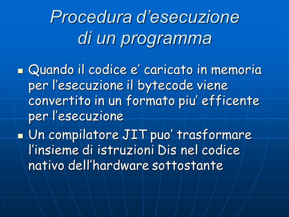 Procedura d'esecuzione di un programma Quando il codice e' caricato in memoria per l'esecuzione il bytecode viene convertito in un formato piu' effice