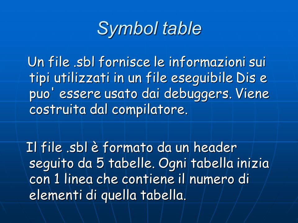 Symbol table Un file.sbl fornisce le informazioni sui tipi utilizzati in un file eseguibile Dis e puo' essere usato dai debuggers. Viene costruita dal