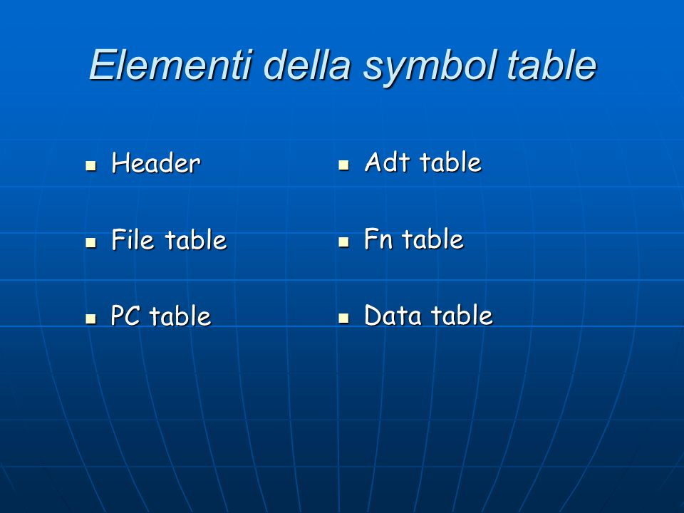 Elementi della symbol table Header Header File table File table PC table PC table Adt table Adt table Fn table Fn table Data table Data table