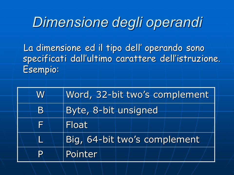 Dimensione degli operandi La dimensione ed il tipo dell' operando sono specificati dall'ultimo carattere dell'istruzione. Esempio: La dimensione ed il
