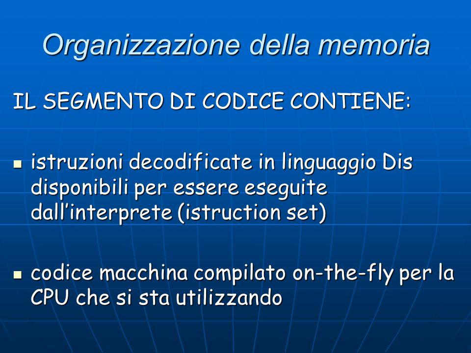 Organizzazione della memoria IL SEGMENTO DI CODICE CONTIENE: istruzioni decodificate in linguaggio Dis disponibili per essere eseguite dall'interprete