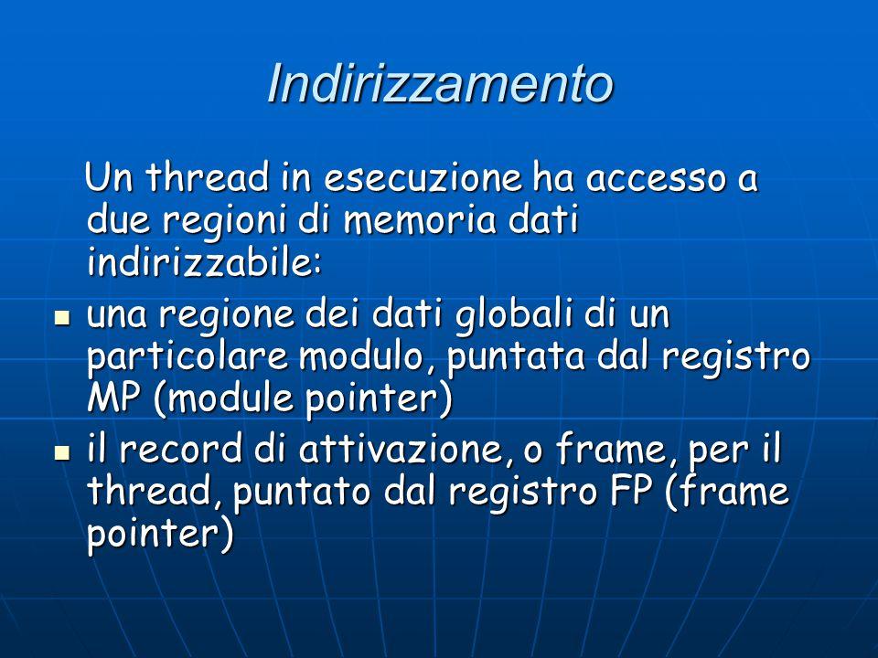 Indirizzamento Un thread in esecuzione ha accesso a due regioni di memoria dati indirizzabile: Un thread in esecuzione ha accesso a due regioni di mem
