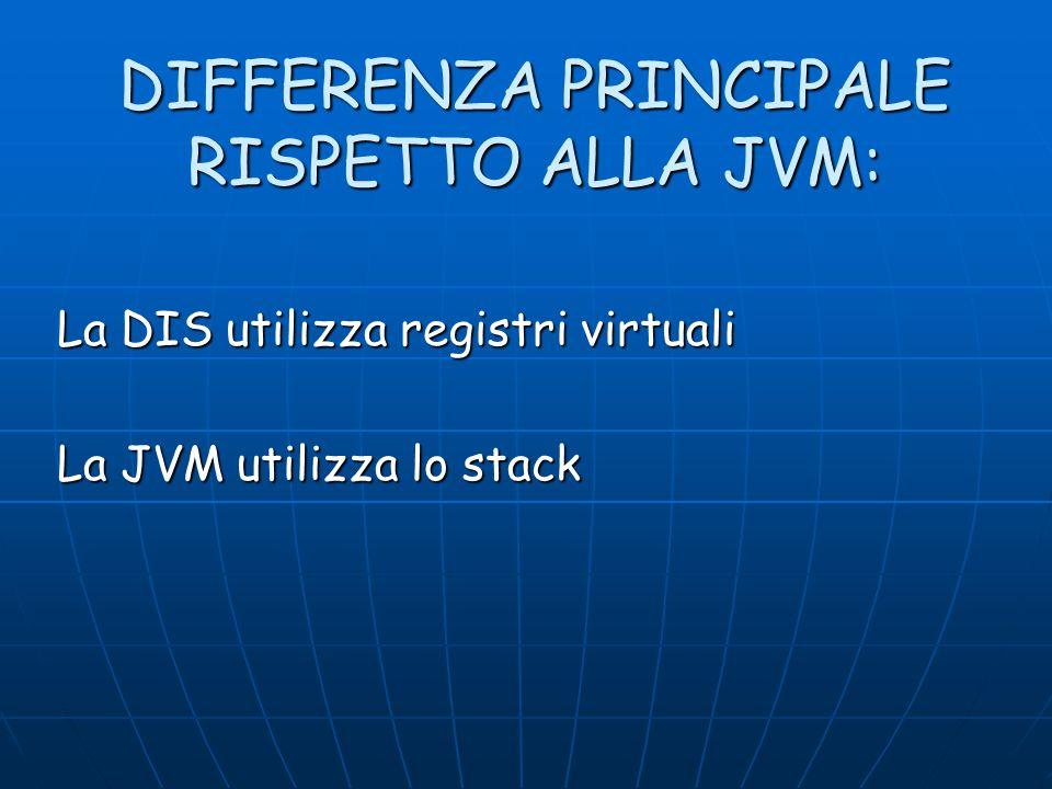 DIFFERENZA PRINCIPALE RISPETTO ALLA JVM: La DIS utilizza registri virtuali La DIS utilizza registri virtuali La JVM utilizza lo stack La JVM utilizza