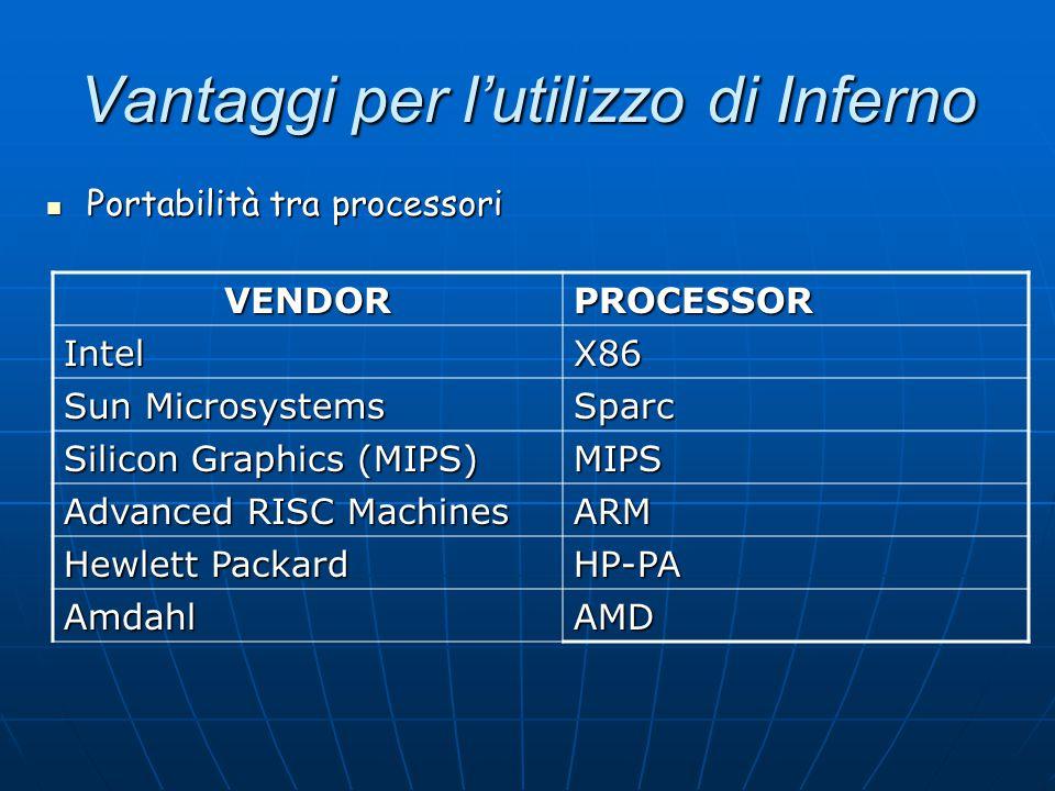 Vantaggi per l'utilizzo di Inferno Portabilità tra processori Portabilità tra processori VENDORPROCESSOR IntelX86 Sun Microsystems Sparc Silicon Graph