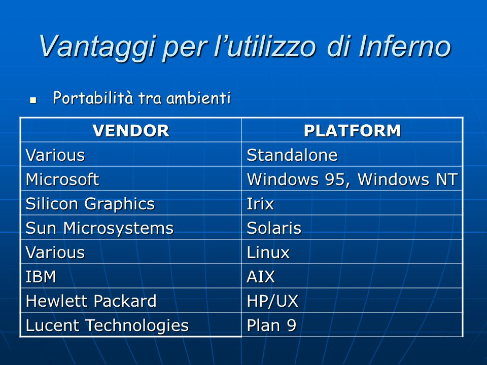 Vantaggi per l'utilizzo di Inferno Portabilità tra ambienti Portabilità tra ambienti VENDORPLATFORM VariousStandalone Microsoft Windows 95, Windows NT Silicon Graphics Irix Sun Microsystems Solaris VariousLinux IBMAIX Hewlett Packard HP/UX Lucent Technologies Plan 9