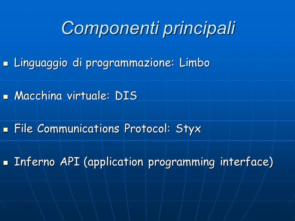 Procedura d'esecuzione di un programma Application (in Limbo) Bytecode Transformer Interpreter On-the-fly compiler CPU Inferno Kernel