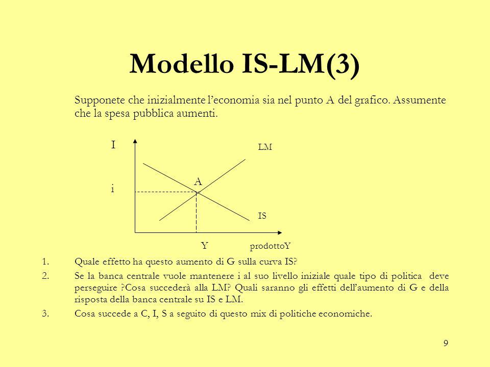 9 Modello IS-LM(3) Supponete che inizialmente l'economia sia nel punto A del grafico.