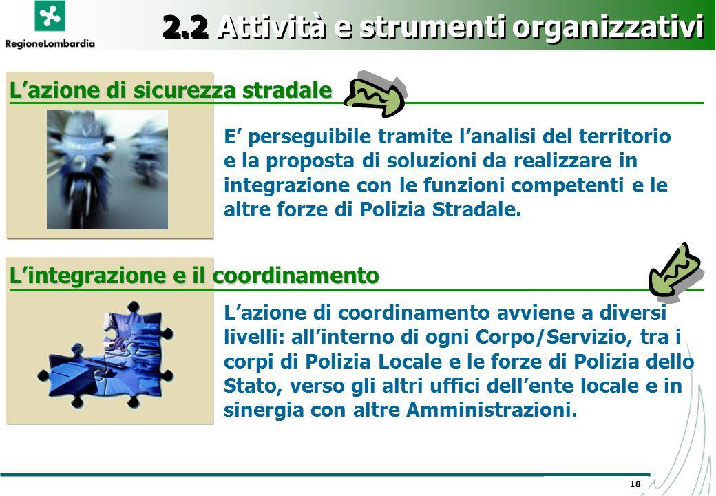 18 2.2 Attività e strumenti organizzativi E' perseguibile tramite l'analisi del territorio e la proposta di soluzioni da realizzare in integrazione co
