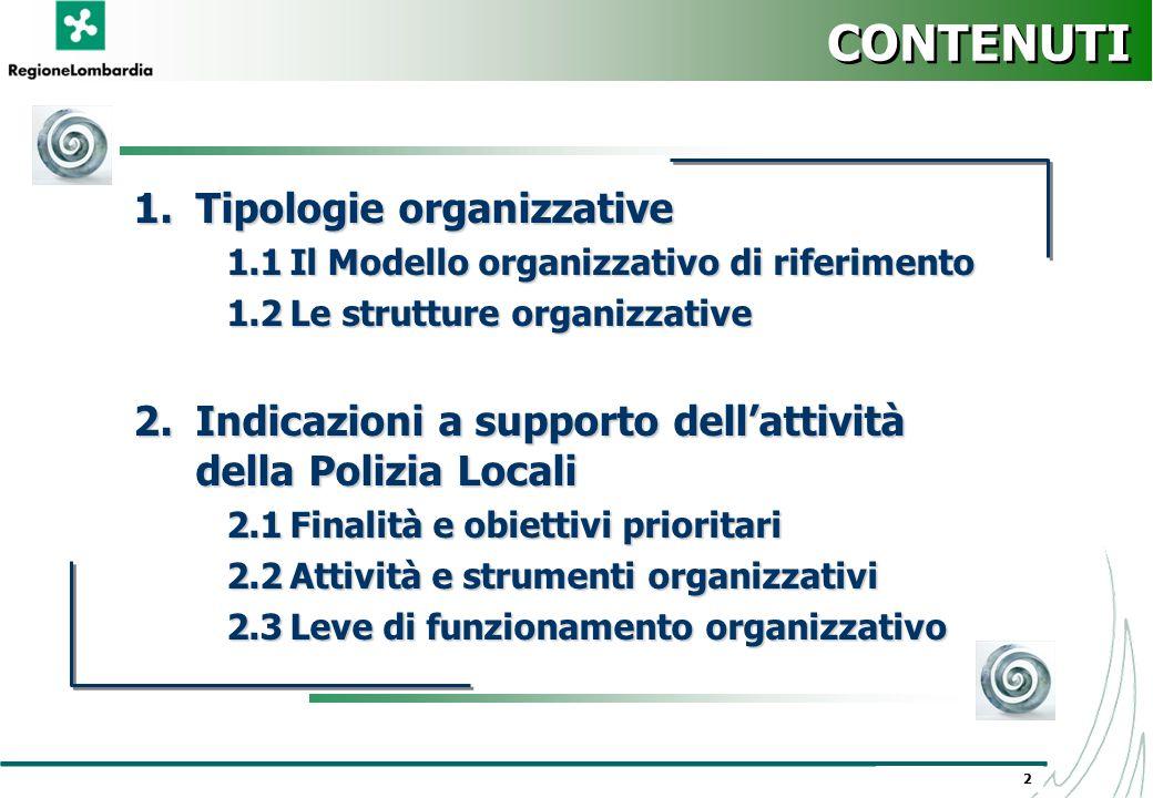 2 1.Tipologie organizzative 1.1Il Modello organizzativo di riferimento 1.2Le strutture organizzative 2.Indicazioni a supporto dell'attività della Poli