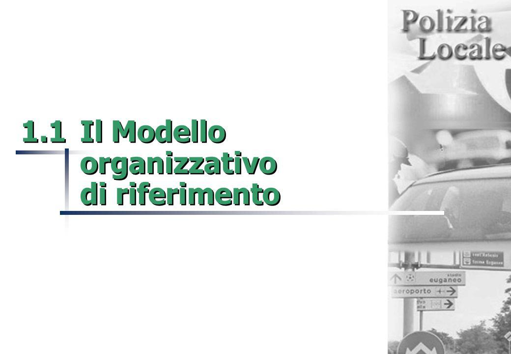 1.1Il Modello organizzativo di riferimento