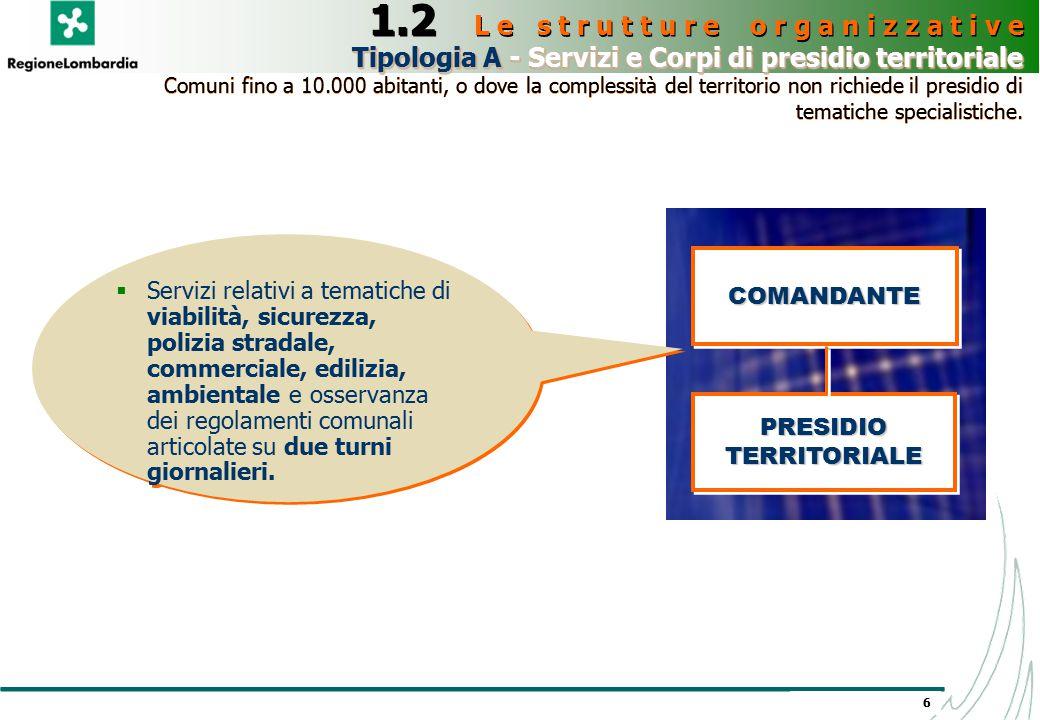 6 COMANDANTECOMANDANTE PRESIDIO TERRITORIALE Tipologia A - Servizi e Corpi di presidio territoriale Tipologia A - Servizi e Corpi di presidio territor