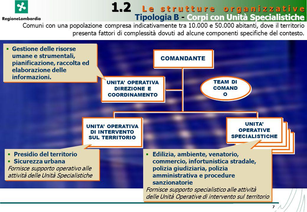 7 Tipologia B - Corpi con Unità Specialistiche Tipologia B - Corpi con Unità Specialistiche Comuni con una popolazione compresa indicativamente tra 10