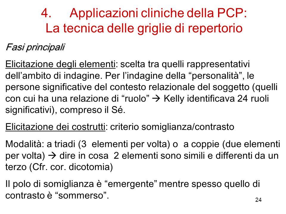 24 4.Applicazioni cliniche della PCP: La tecnica delle griglie di repertorio Fasi principali Elicitazione degli elementi: scelta tra quelli rappresentativi dell'ambito di indagine.