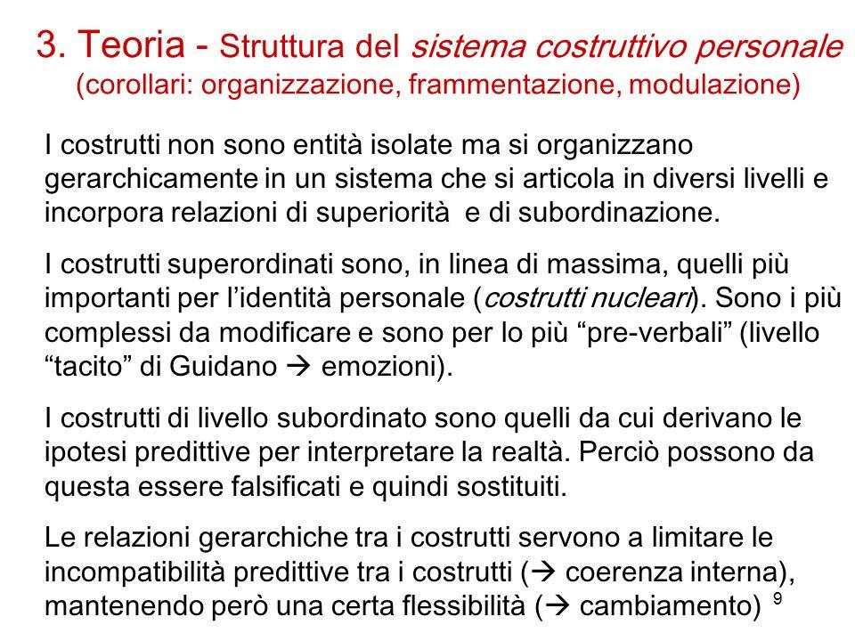 9 3. Teoria - Struttura del sistema costruttivo personale (corollari: organizzazione, frammentazione, modulazione) I costrutti non sono entità isolate